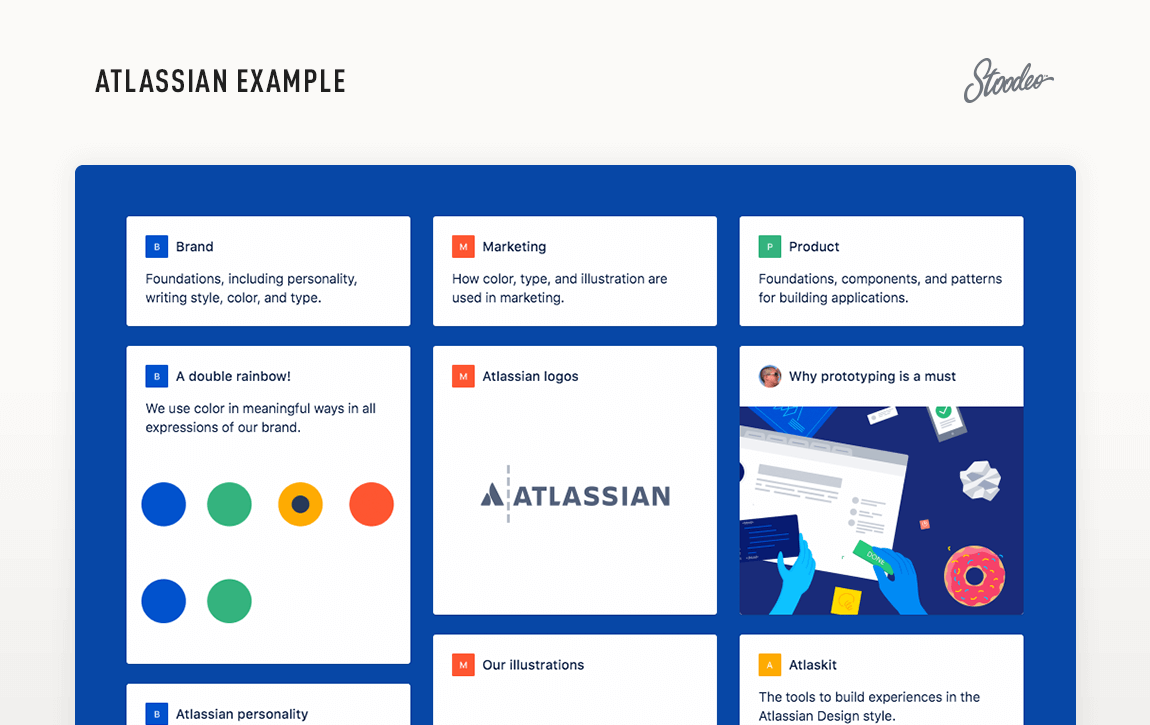 Brand Guideline Style Guide Tyler TX Atlassian