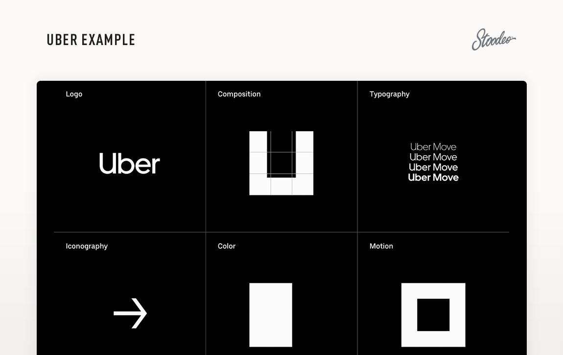 Brand Guideline Style Guide Tyler TX Uber