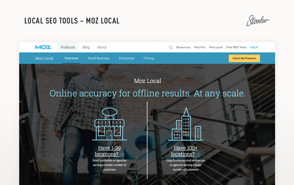 Local SEO Tools Moz Local Tyler TX